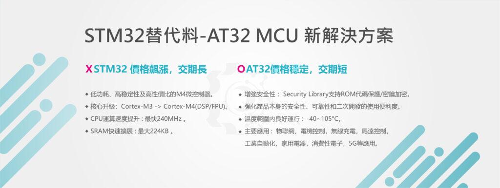 程創banner_Bleai_STM32替代料-AT32 MCU 新解決方案